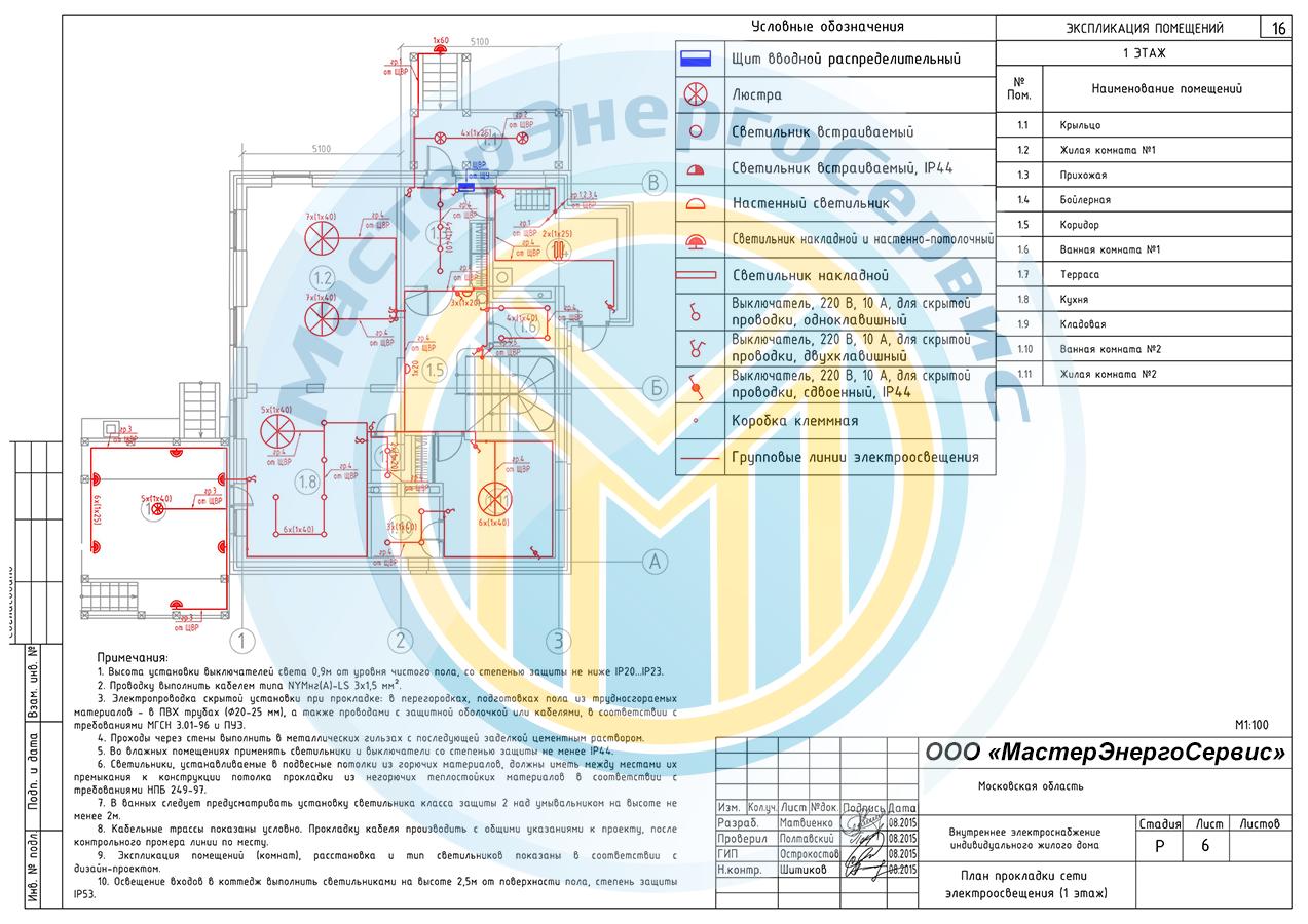 Скоько стоил лицензия на проектирование электроснабжения электроснабжение стройплощадки качество электроэнергии
