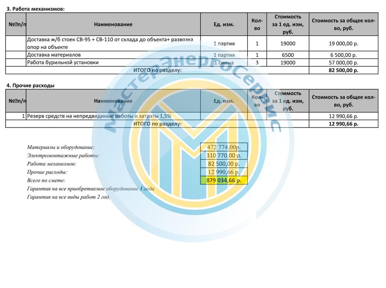 Расценки на электромонтажные работы проводами сип документы для подключения электричества в Хорошевского Серебряного Бора 1-я линия